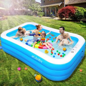 efubaby Inflatable Pool